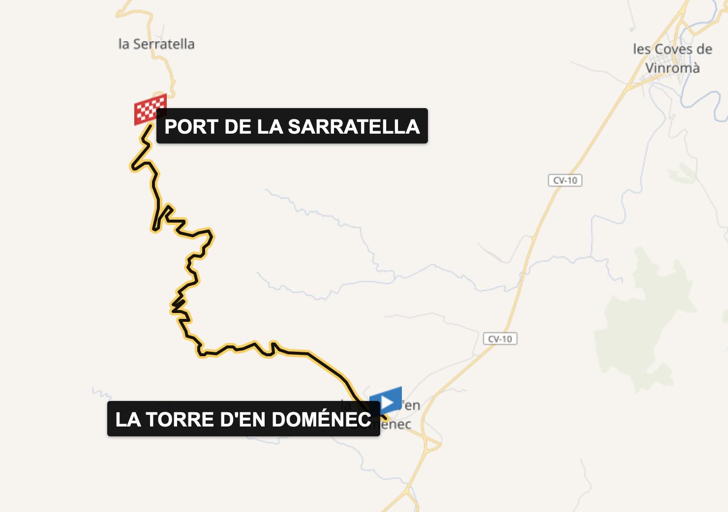 #ARUEDABIKE Mapa Puerto de Cascalls